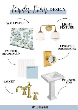 All the Plans for our Powder Room